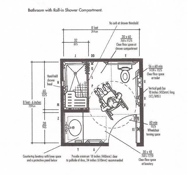 Accessible Bathroom Remodeling Bay State Refinishing – Accessible Bathroom